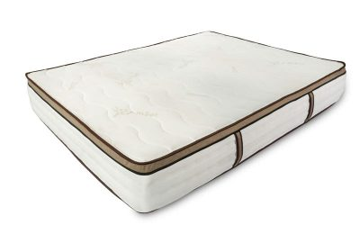 Choosing The Mattress That's Right For You
