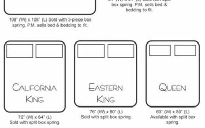 Do Alaskan King or Wyoming King Beds (aka Family Beds) really exist?