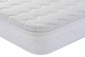 Different types of crib mattresses